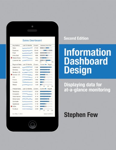 Information Dashboard Design Displaying Data for at-a-Glance Monitoring 2nd 2013 edition cover