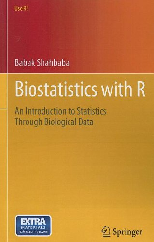 Biostatistics with R An Introduction to Statistics Through Biological Data  2012 edition cover