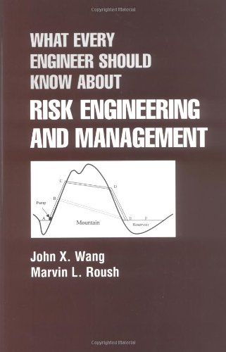 What Every Engineer Should Know about Risk Engineering and Management   2000 edition cover