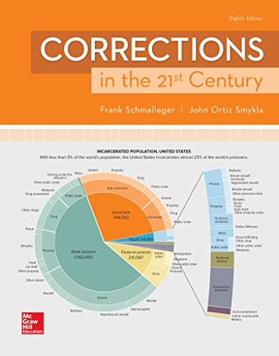 Corrections in the 21st Century (Loose Leaf) 8th 2016 9781259824012 Front Cover