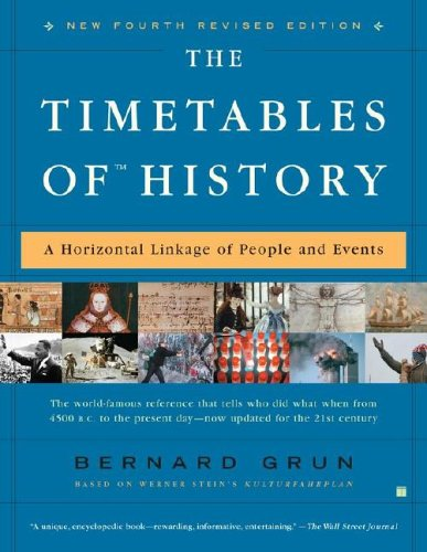 Timetables of History A Horizontal Linkage of People and Events 4th 2005 9780743270038 Front Cover