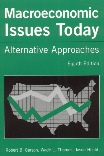 Macroeconomic Issues Today Alternative Approaches 8th 2005 (Revised) edition cover