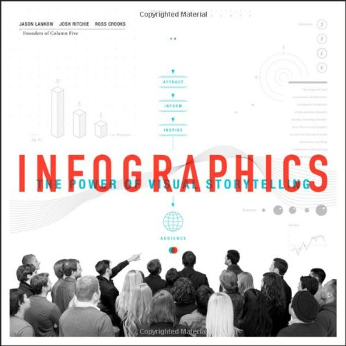 Infographics The Power of Visual Storytelling  2012 edition cover