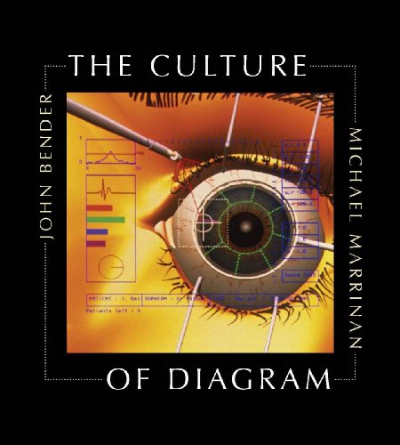 Culture of Diagram   2010 edition cover