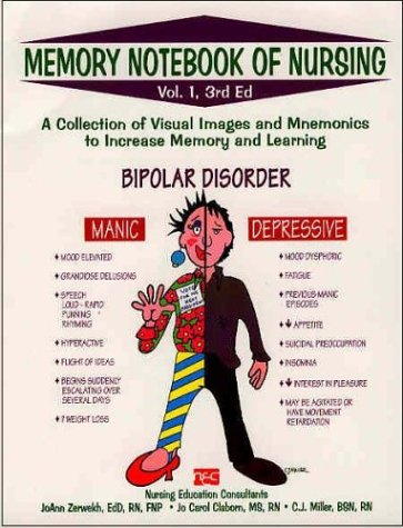 Memory Notebook of Nursing A Collection of Visual Images and Mnemonics to Increase Memory and Learning 3rd 2004 9781892155061 Front Cover