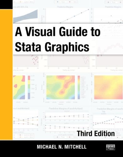 Visual Guide to Stata Graphics, Third Edition  3rd 2012 (Revised) edition cover