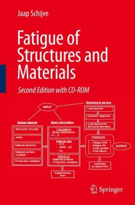 Fatigue of Structures and Materials  2nd 2009 edition cover