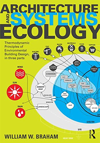 Architecture and Systems Ecology Thermodynamic Principles of Environmental Building Design, in Three Parts  2016 9781138846074 Front Cover