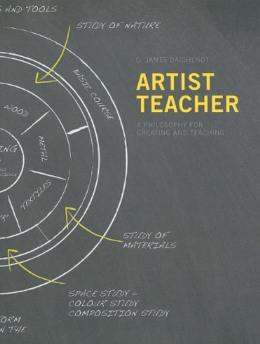 Artist-Teacher A Philosophy for Creating and Teaching  2010 edition cover