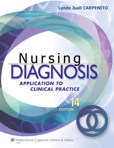 Nursing Diagnosis Application to Clinical Practice 14th 2012 (Revised) 9781608311095 Front Cover