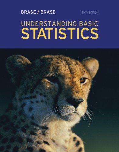 Student Solutions Manual for Brase/Brase's Understanding Basic Statistics, 6th  6th 2013 edition cover