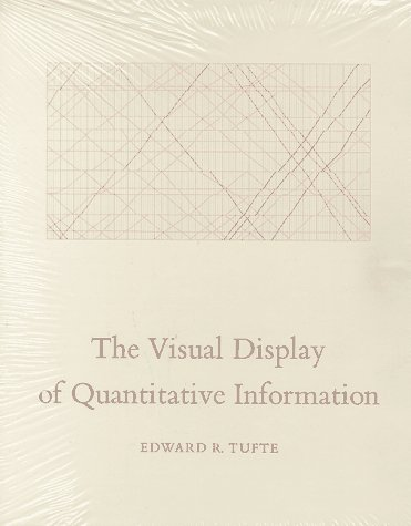 Visual Display of Quantitative Information  1983 (Reprint) edition cover