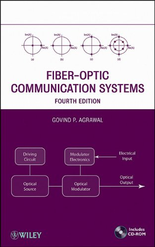 Fiber-Optic Communication Systems  4th 2010 edition cover