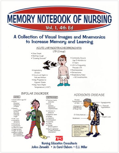 Memory Notebook of Nursing, Vol 1, 4th Ed : A collection of visual images and mnemonics to increase memory and Learning 4th 2008 edition cover