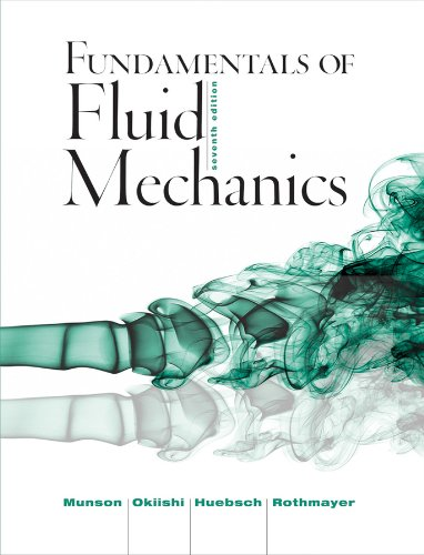 Fundamentals of Fluid Mechanics  7th 2013 edition cover
