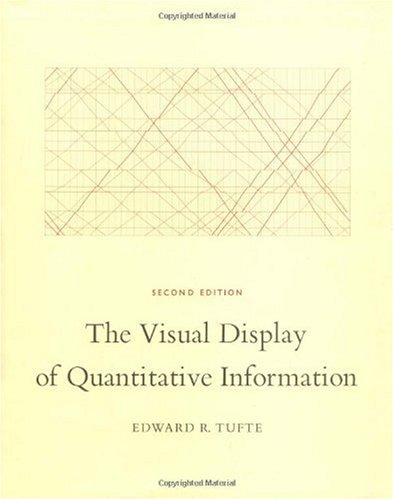 Visual Display of Quantitative Information 2nd 2001 9780961392147 Front Cover