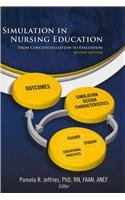 Simulation in Nursing Education:   2012 edition cover