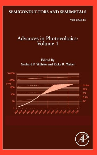 Advances in Photovoltaics   2012 9780123884190 Front Cover