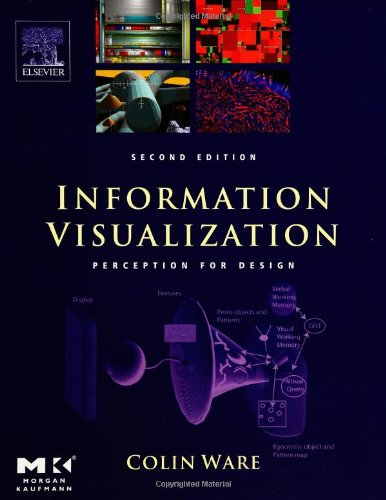 Information Visualization Perception for Design 2nd 2004 (Revised) edition cover