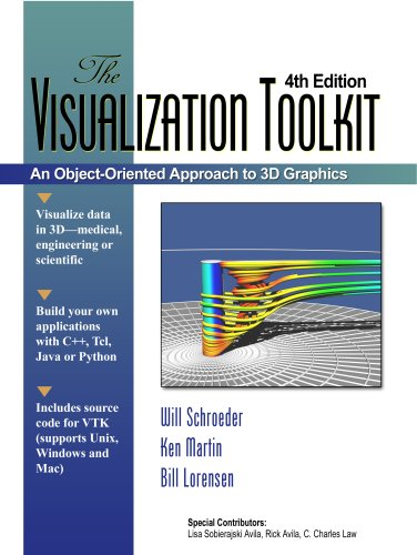 VISUALIZATION TOOLKIT-W/CD N/A edition cover