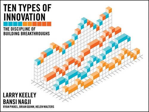 Ten Types of Innovation The Discipline of Building Breakthroughs  2013 edition cover