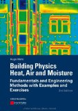 Building Physics - Heat, Air and Moisture Fundamentals and Engineering Methods with Examples and Exercises 2nd 2012 edition cover
