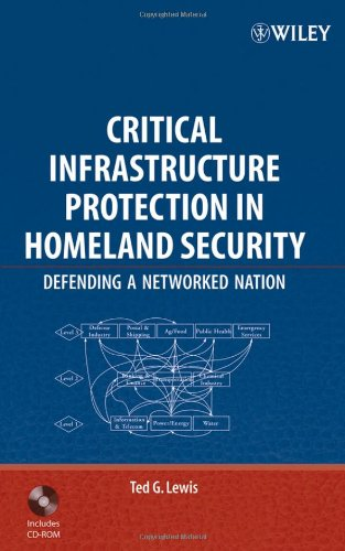 Critical Infrastructure Protection in Homeland Security Defending a Networked Nation  2006 edition cover