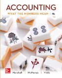 Accounting: What the Numbers Mean  2016 9781259535314 Front Cover