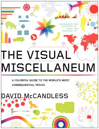 Visual Miscellaneum A Colorful Guide to the World's Most Consequential Trivia  2009 edition cover