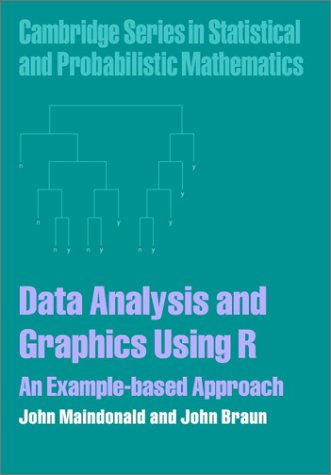 Data Analysis and Graphics Using R An Example-Based Approach  2003 9780521813365 Front Cover