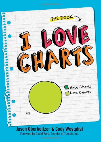 I Love Charts   2012 9781402267383 Front Cover