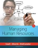 Managing Human Resources:  17th 2015 edition cover