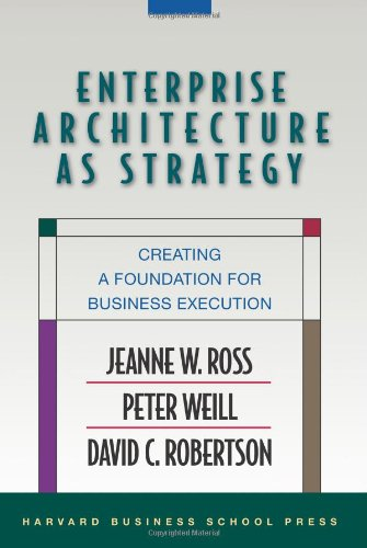 Enterprise Architecture As Strategy Creating a Foundation for Business Execution  2006 edition cover