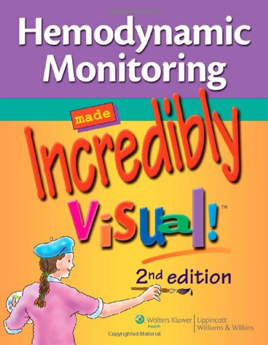 Hemodynamic Monitoring  2nd 2010 (Revised) edition cover