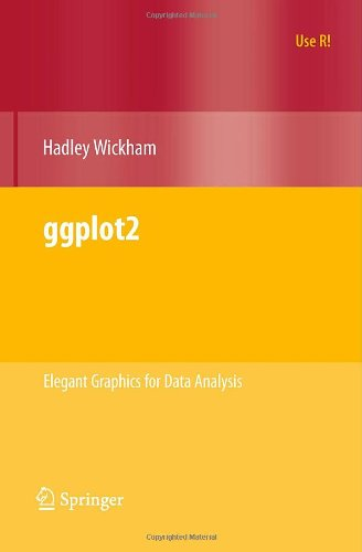 Ggplot2 Elegant Graphics for Data Analysis  2009 edition cover