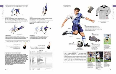 Sports The Complete Visual Reference  2000 9781552095409 Front Cover