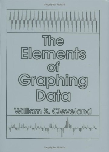 Elements of Graphing Data   1994 (Revised) edition cover