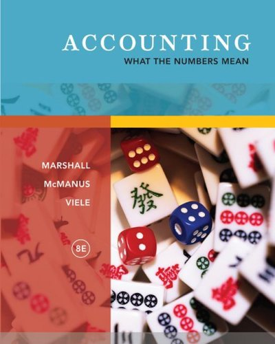 Accounting : What the Numbers Mean 8th 2008 edition cover