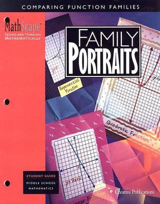 Family Portraits : Comparing Function Families  1998 9780762202430 Front Cover