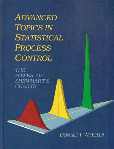 Advanced Topics in Statistical Process Control, Second Edition 1st 1995 edition cover