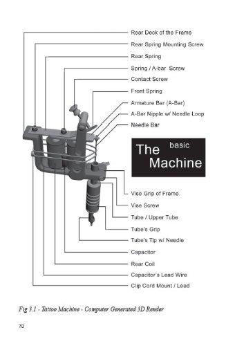 Basic Fundamentals of Modern Tattoo : Apprentice Tattoo Basics  2009 9780615281476 Front Cover