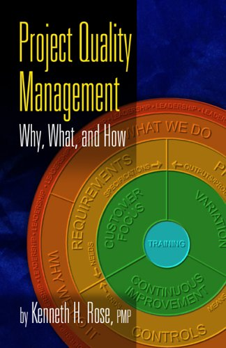 Project Quality Management Why, What and How  2005 edition cover