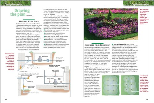 Sprinklers and Watering Systems Complete Guide to Planning and Installing Landscape Irrigation  2005 edition cover