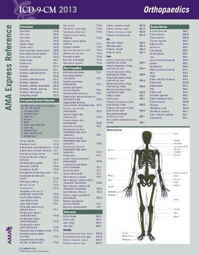 ICD-9-CM 2013 Express Reference Coding Card Orthopaedics:   2012 edition cover