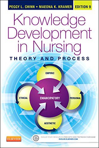 Knowledge Development in Nursing Theory and Process 9th 2015 9780323316521 Front Cover