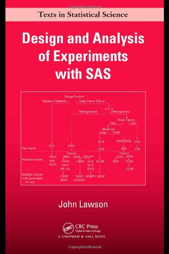 Design and Analysis of Expriments with Examples of SAS   2010 edition cover