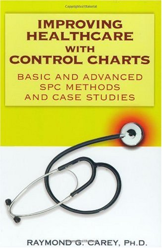 Improving Healthcare with Control Charts Basic and Advanced SPC Methods and Case Studies  2002 edition cover