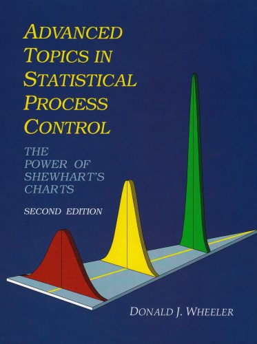 Advanced Topics in Statistical Process Control The Power of Shewhart's Charts 2nd 2004 edition cover