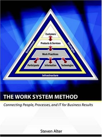 Work System Method : Connecting People, Processes, and It for Business Results  2006 edition cover