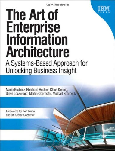 Art of Enterprise Information Architecture A Systems-Based Approach for Unlocking Business Insight  2010 edition cover